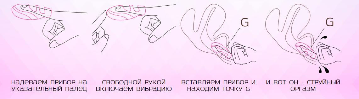 Как использовать