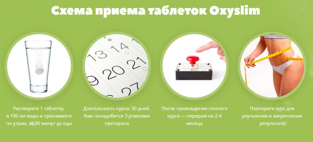 Инструкция по применению OxySlim