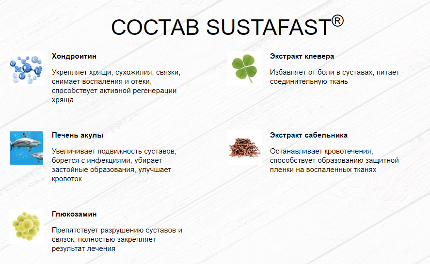 Состав геля Сустафаст