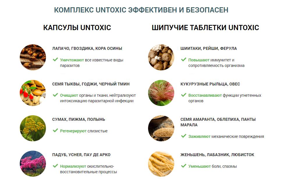 Состав UNtoxic