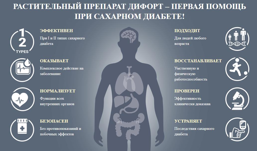 Дифорт от диабета в Константиновке