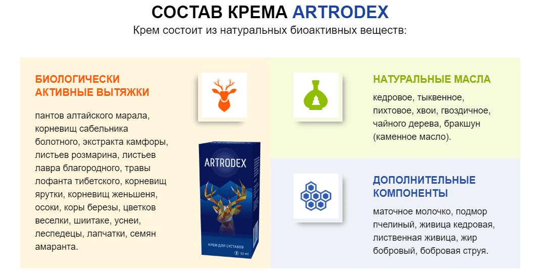 Состав крема Артродекс