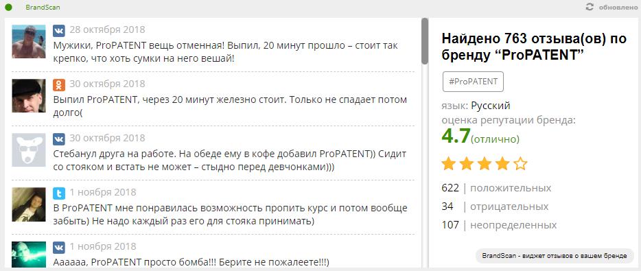 ProPatent отзывы