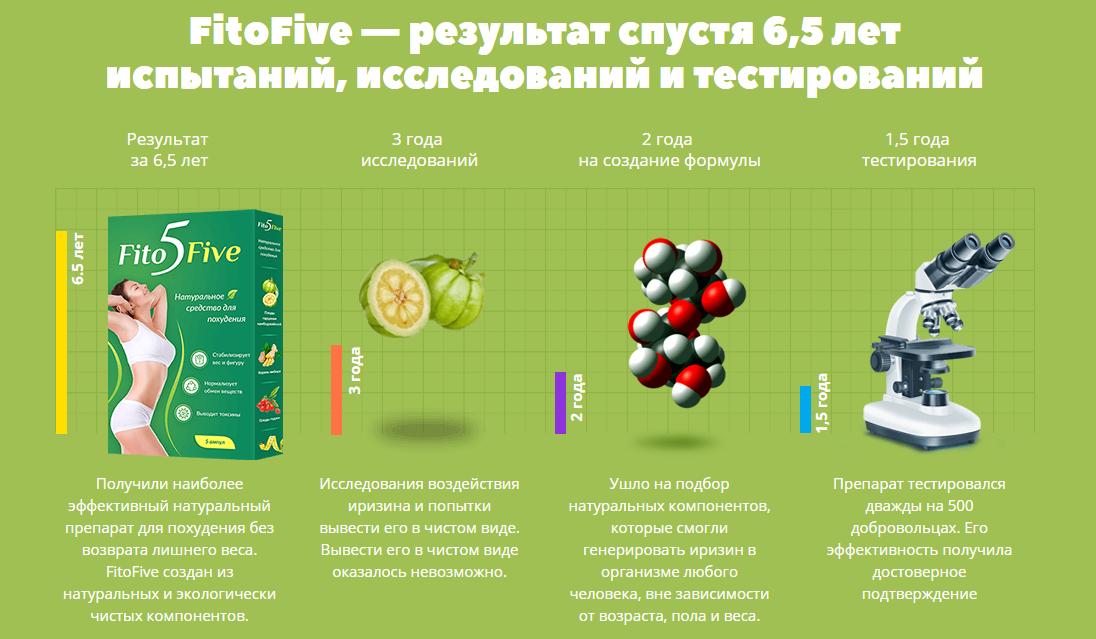 Клинические испытания FitoFive