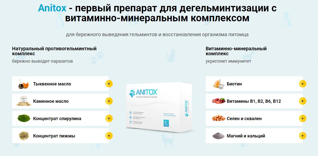 Состав ампул Анитокс