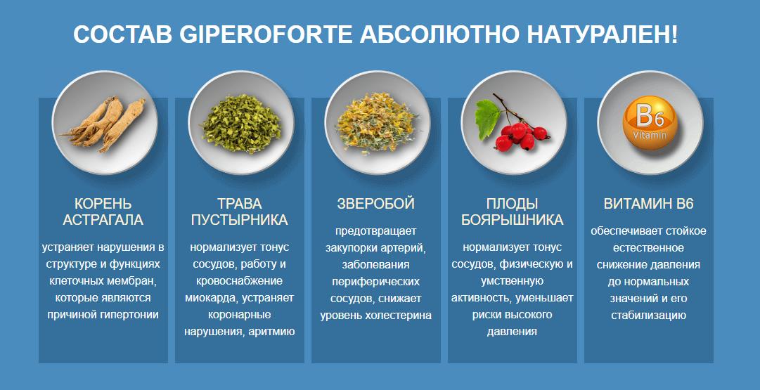 Состав капсул ГипероФорте