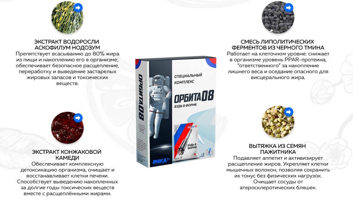 Состав средства Орбита-08